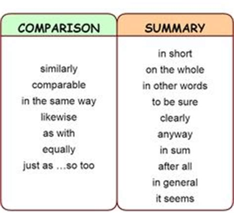 110 Best Compare and Contrast Essay Topics - chiefessaysnet